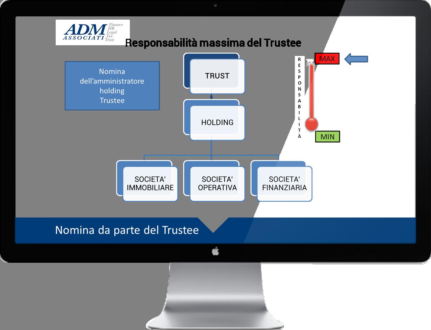TRUST monitor