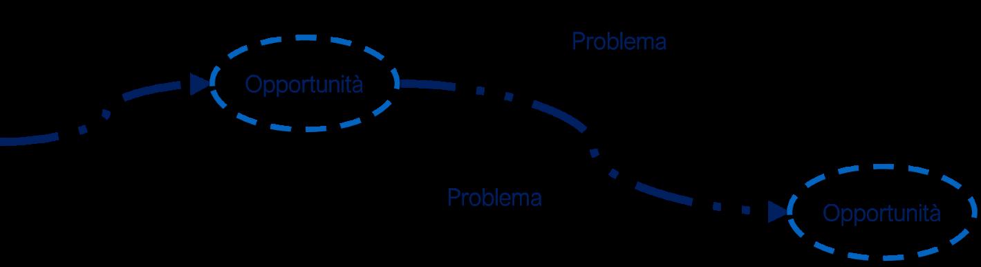 I-dati-in-azienda-l-interpretazione-determina-le-scelte